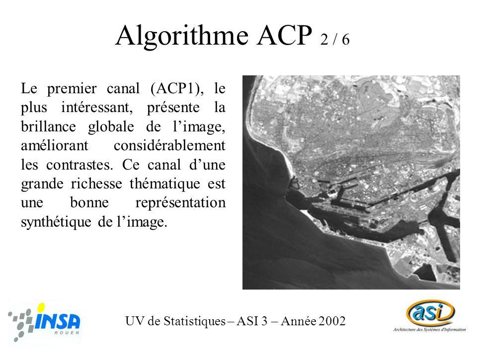 Algorithme ACP 3 / 6 UV de Statistiques – ASI 3 – Année 2002 Le deuxième (ACP2), rend compte des principales différences spectrales entre les canaux sources.