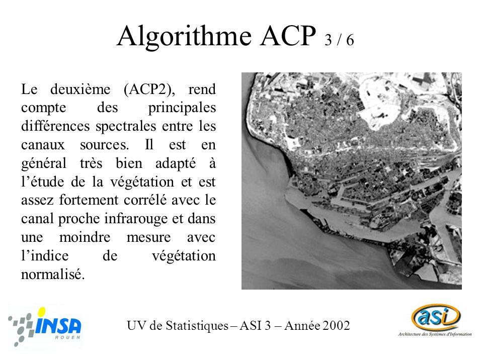 Algorithme ACP 4 / 6 UV de Statistiques – ASI 3 – Année 2002 Le troisième (ACP3) est généralement constitué du bruit résiduel, et ne présente que rarement de lintérêt.
