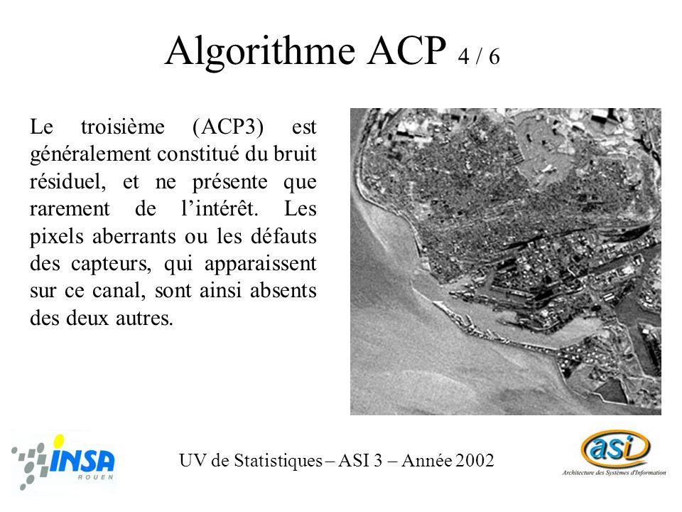 Algorithme ACP 5 / 6 UV de Statistiques – ASI 3 – Année 2002 La composition colorée de plusieurs canaux ACP est toujours très intéressante et fortement contrastée.