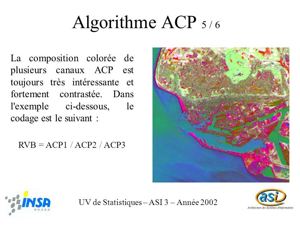 Algorithme ACP 6 / 6 UV de Statistiques – ASI 3 – Année 2002 La mise en oeuvre mathématique de l ACP peut être divisée en 6 étapes principales : 1.