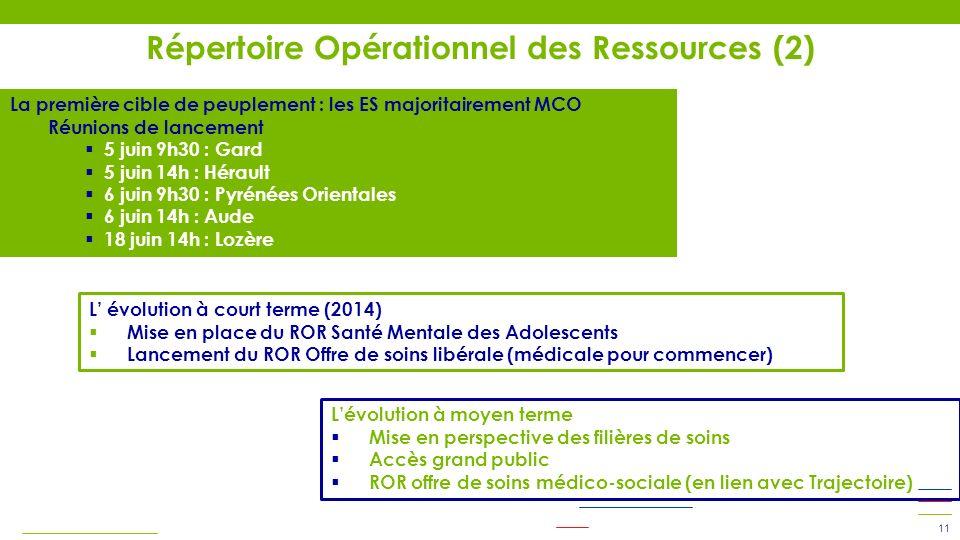 11 L évolution à court terme (2014) Mise en place du ROR Santé Mentale des Adolescents Lancement du ROR Offre de soins libérale (médicale pour commenc