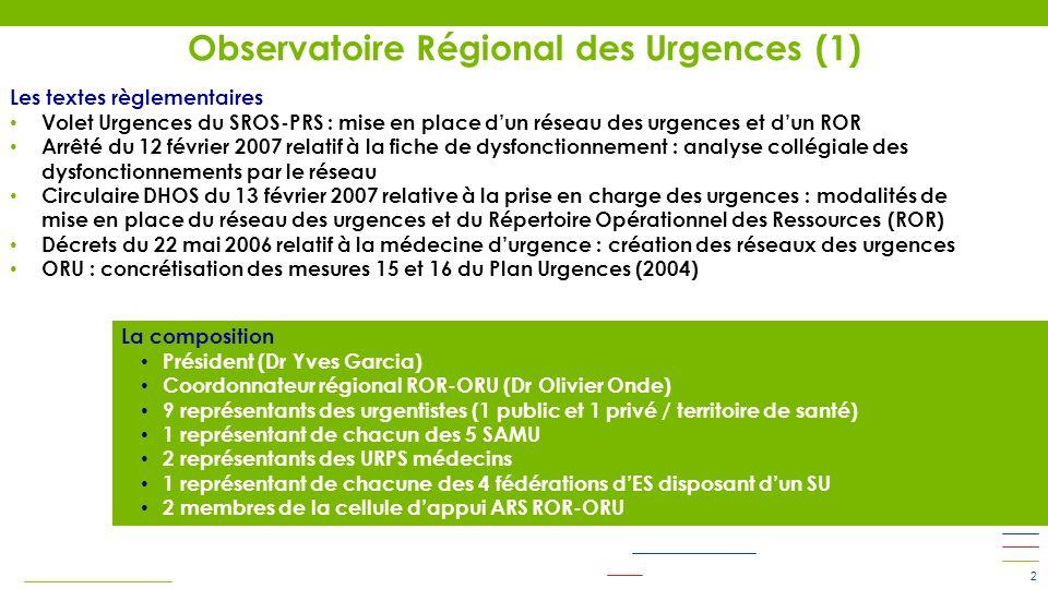 Observatoire Régional des Urgences (1) 2 Les textes règlementaires Volet Urgences du SROS-PRS : mise en place dun réseau des urgences et dun ROR Arrêt