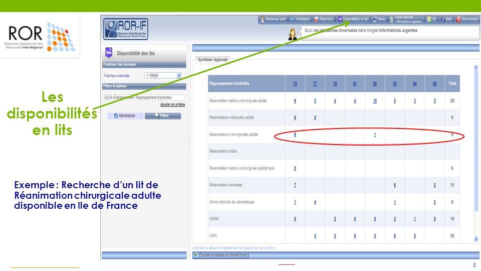 Les disponibilités en lits Exemple : Recherche dun lit de Réanimation chirurgicale adulte disponible en Ile de France 8