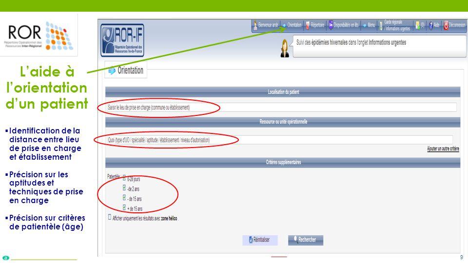 Médecin Demandeur Médecin PDSES Demande de PeC Refus de PeC 1 2 3 Le registre des refus - PDSES Fiche de Refus N° xxxxx Volet Refus Volet Demande 4 5 Etablissements concernés ORU-LR Tableaux de bord @mail automatique