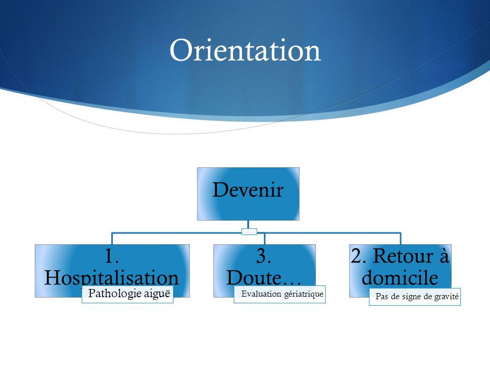 Orientation Devenir 1.Hospitalisation Pathologie aiguë 3.