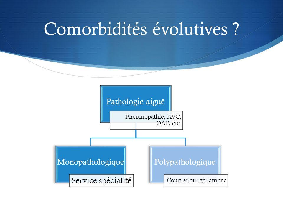 Comorbidités évolutives .Pathologie aiguë Pneumopathie, AVC, OAP, etc.