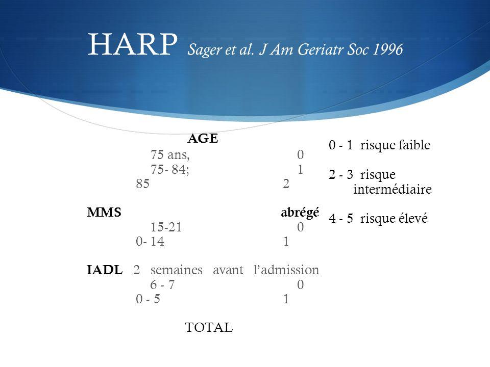 HARP Sager et al.