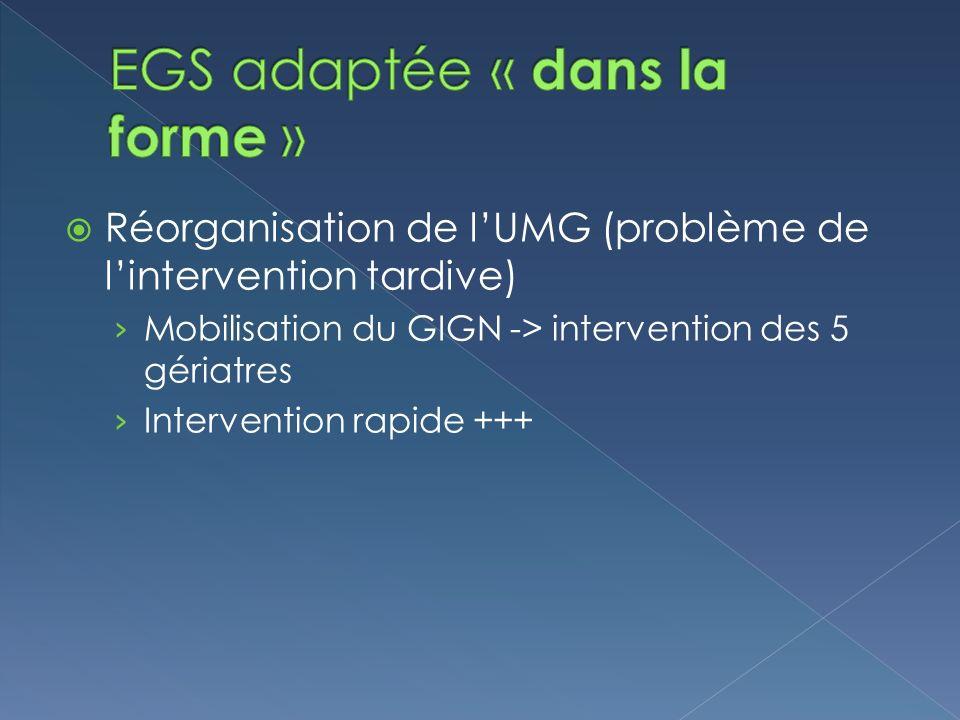Réorganisation de lUMG (problème de lintervention tardive) Mobilisation du GIGN -> intervention des 5 gériatres Intervention rapide +++