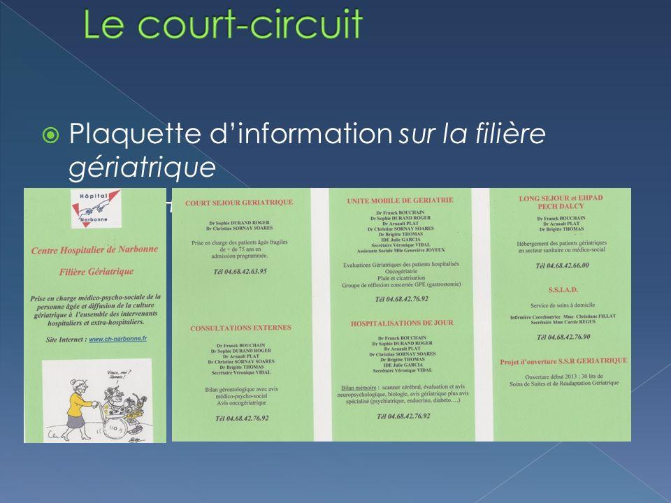 Plaquette dinformation sur la filière gériatrique MT/ EHPAD/ CLIC…