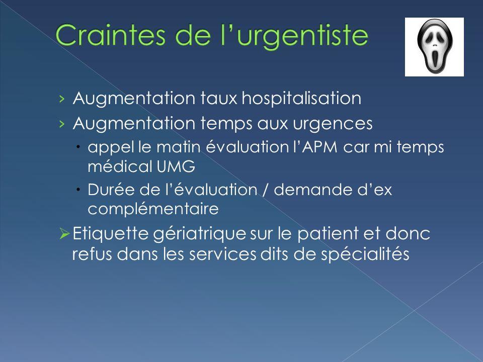 Directe aux urgences Une EGS adaptée Détournement des malades par une meilleure connaissance de la filière La diffusion dune culture gériatrique aux urgences Le court-circuit des urgences