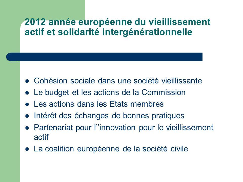 2012 année européenne du vieillissement actif et solidarité intergénérationnelle Cohésion sociale dans une société vieillissante Le budget et les actions de la Commission Les actions dans les Etats membres Intérêt des échanges de bonnes pratiques Partenariat pour linnovation pour le vieillissement actif La coalition européenne de la société civile