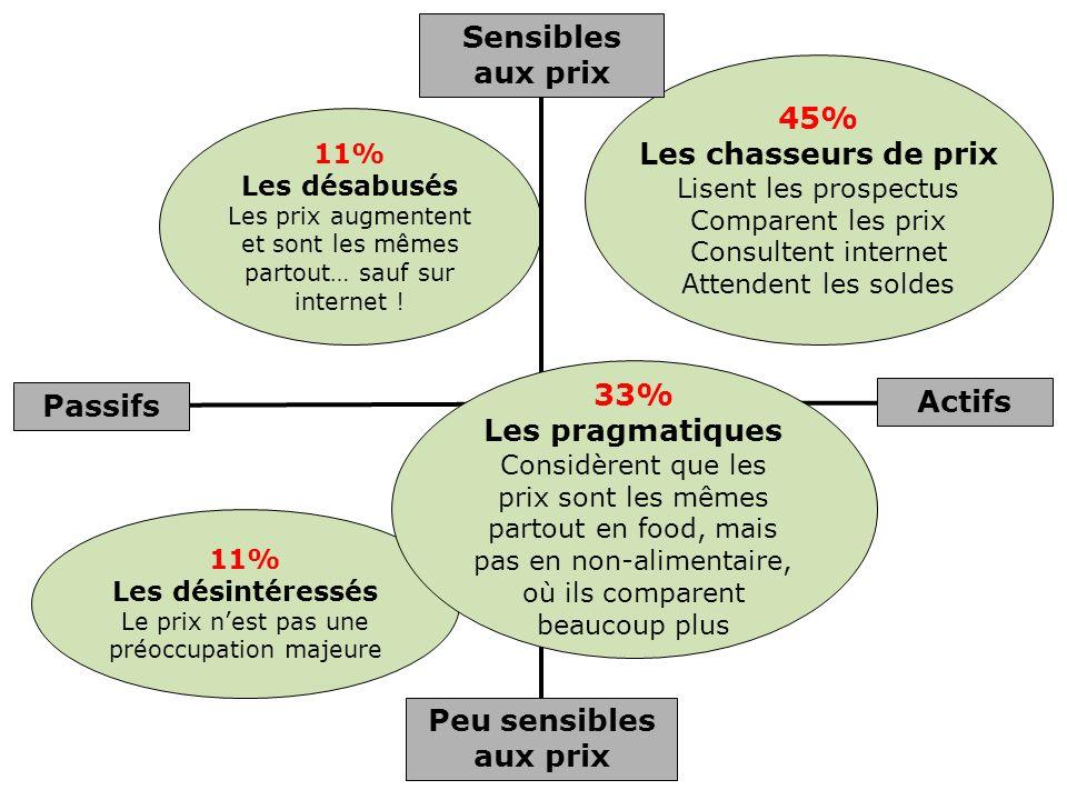 18 Modèle général de la constitution de limage prix 1.