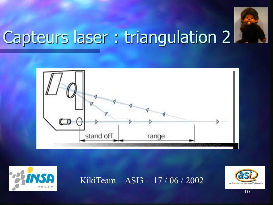 11 Capteurs laser : triangulation PSD contre CCD KikiTeam – ASI3 – 17 / 06 / 2002