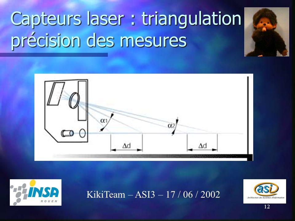 12 Capteurs laser : triangulation précision des mesures KikiTeam – ASI3 – 17 / 06 / 2002