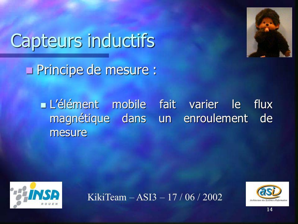14 Capteurs inductifs Principe de mesure : Principe de mesure : Lélément mobile fait varier le flux magnétique dans un enroulement de mesure Lélément