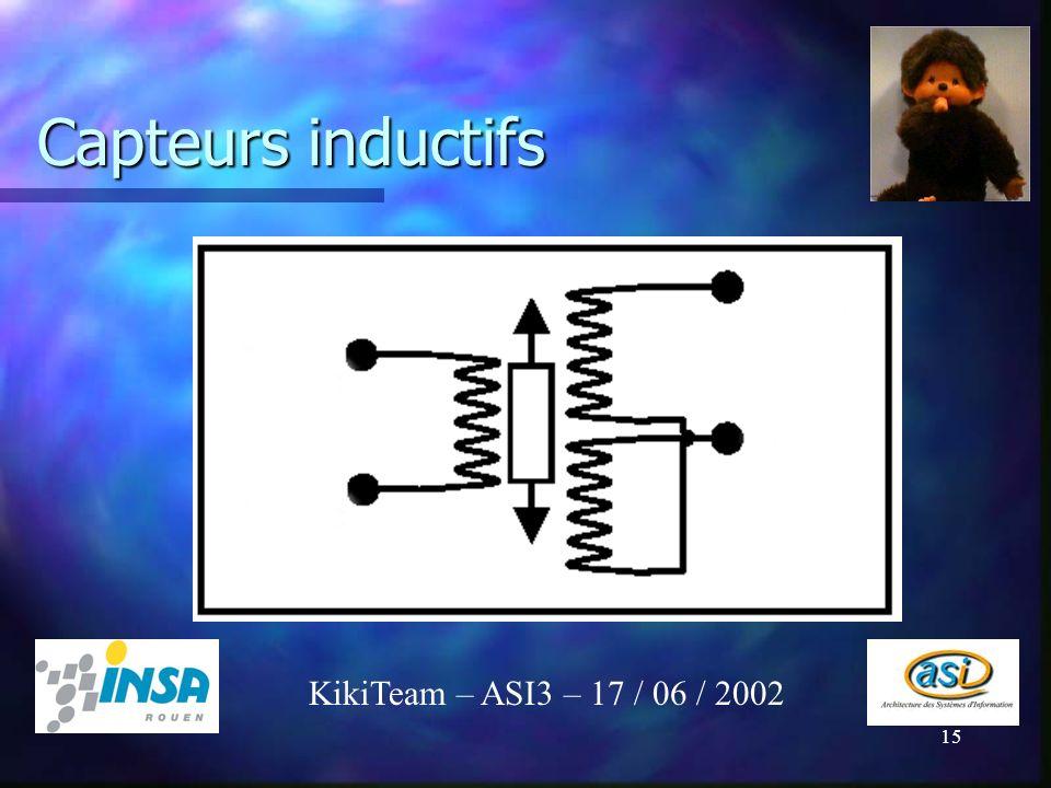 15 Capteurs inductifs KikiTeam – ASI3 – 17 / 06 / 2002