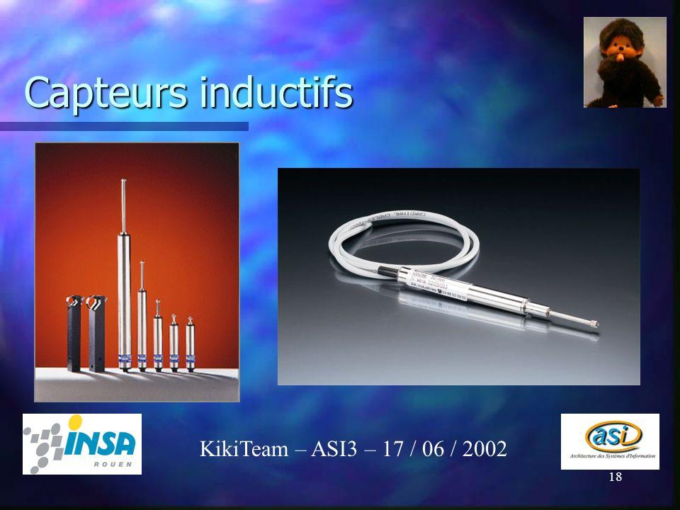 18 Capteurs inductifs KikiTeam – ASI3 – 17 / 06 / 2002
