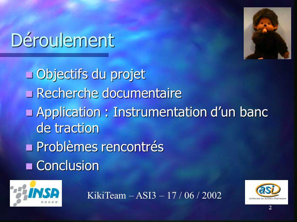 2 Déroulement Objectifs du projet Objectifs du projet Recherche documentaire Recherche documentaire Application : Instrumentation dun banc de traction