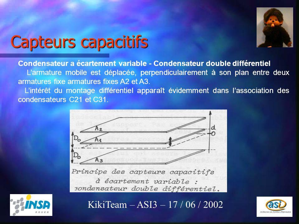 22 Capteurs capacitifs Condensateur a écartement variable - Condensateur double différentiel Larmature mobile est déplacée, perpendiculairement à son