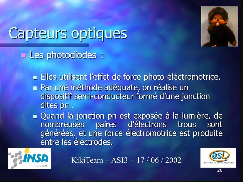 27 Capteurs optiques Les photodiodes : schéma Les photodiodes : schéma KikiTeam – ASI3 – 17 / 06 / 2002 Pour augmenter le rendement du dispositif, une couche anti- réfléchissante est déposée sur la surface.
