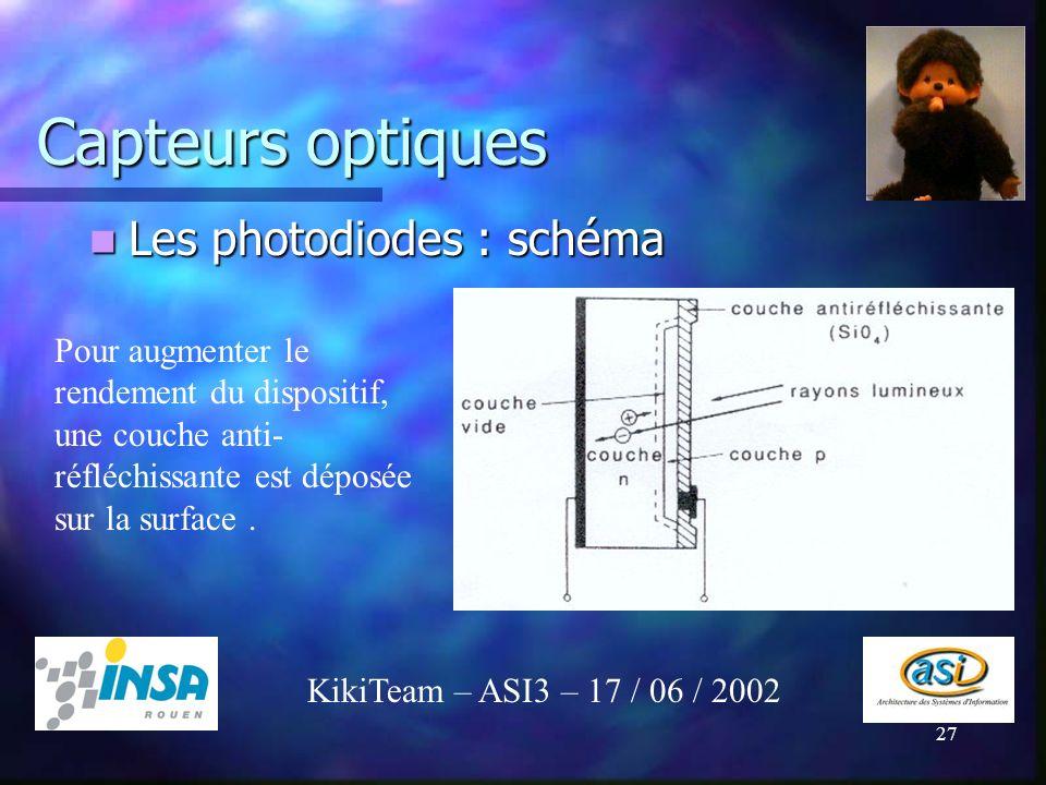 27 Capteurs optiques Les photodiodes : schéma Les photodiodes : schéma KikiTeam – ASI3 – 17 / 06 / 2002 Pour augmenter le rendement du dispositif, une