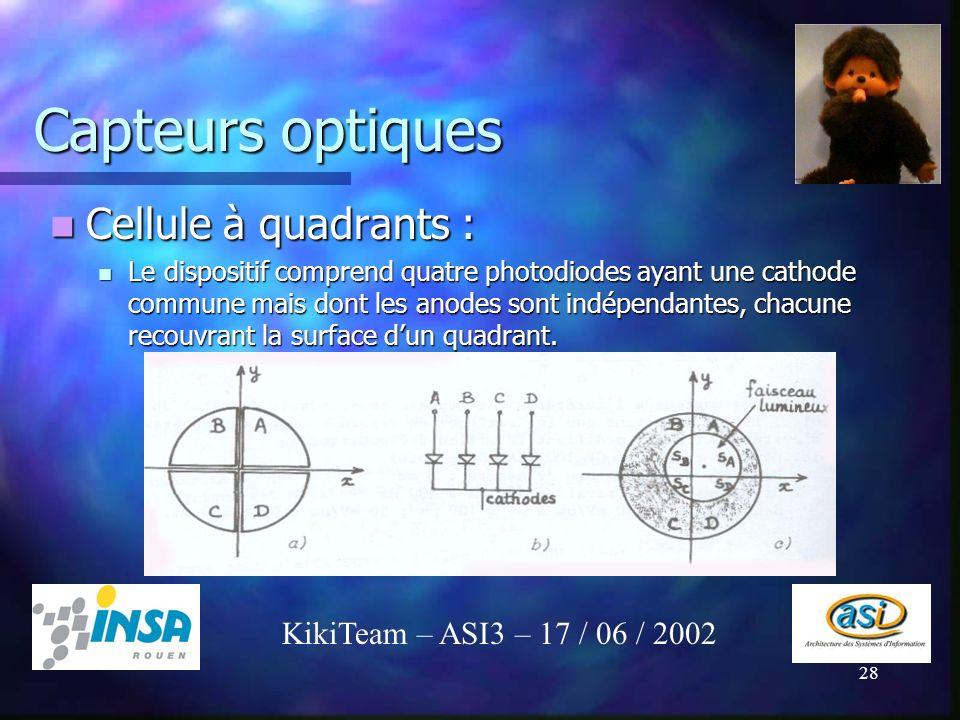 29 Capteurs optiques Cellule à quadrants : Cellule à quadrants : Linterception dun faisceau lumineux par la cellule détermine sur chacun des quadrants des surfaces éclairées S A, S B, S C, S D et le courant délivré par chacune des diodes est proportionnel à la surface éclairée Linterception dun faisceau lumineux par la cellule détermine sur chacun des quadrants des surfaces éclairées S A, S B, S C, S D et le courant délivré par chacune des diodes est proportionnel à la surface éclairée On vérifie immédiatement que le positionnement dun faisceau donné est déterminé uniquement : On vérifie immédiatement que le positionnement dun faisceau donné est déterminé uniquement : selon laxe des x par la valeur des aires S A + S D ou S B + S C cest-à-dire par les courants I A + I D ou I B + I C selon laxe des x par la valeur des aires S A + S D ou S B + S C cest-à-dire par les courants I A + I D ou I B + I C selon laxe des y par la valeur des aires S A + S B ou S C + S D cest-à-dire par les courants I A + I B ou I C + I D selon laxe des y par la valeur des aires S A + S B ou S C + S D cest-à-dire par les courants I A + I B ou I C + I D KikiTeam – ASI3 – 17 / 06 / 2002