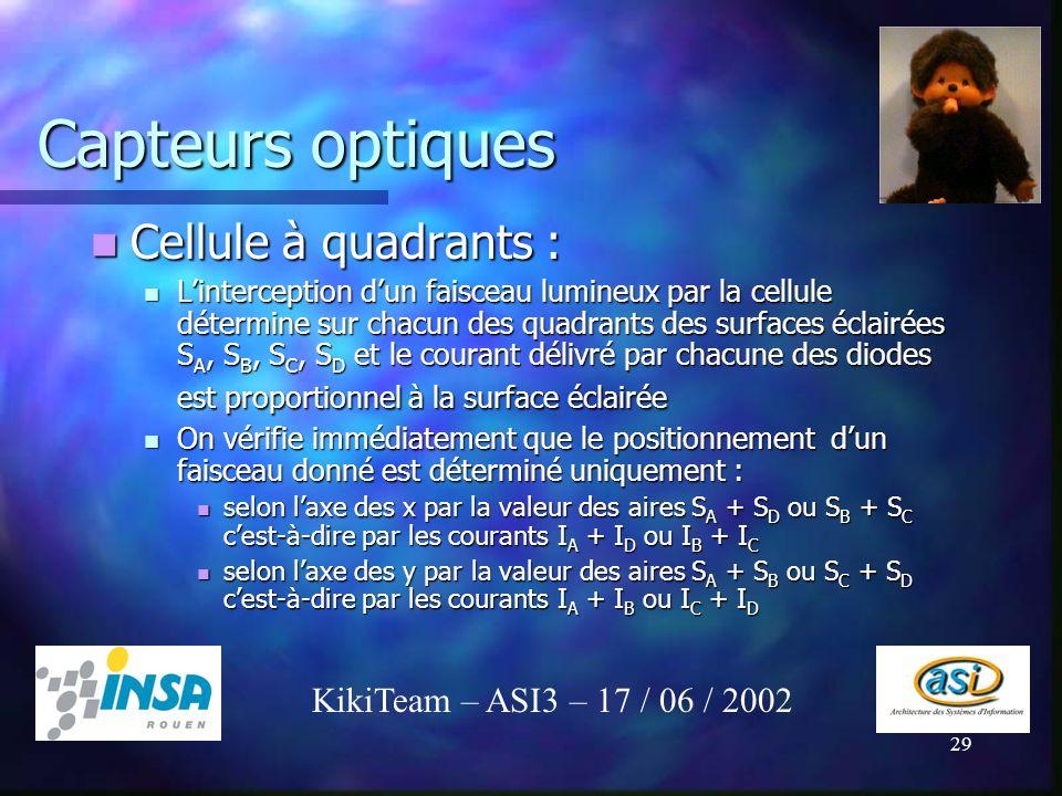 29 Capteurs optiques Cellule à quadrants : Cellule à quadrants : Linterception dun faisceau lumineux par la cellule détermine sur chacun des quadrants