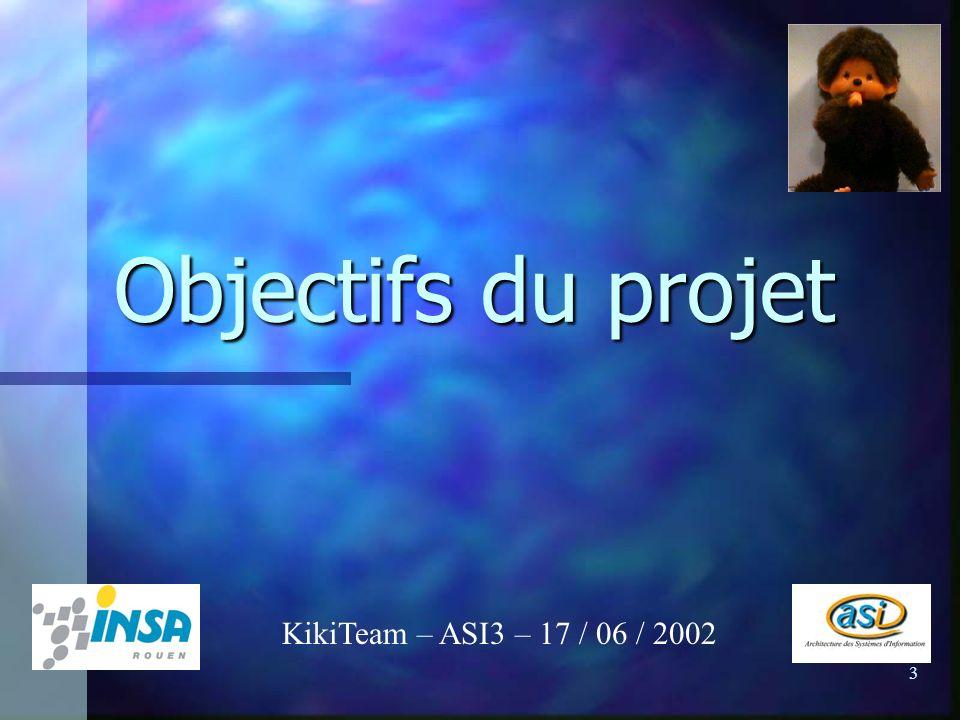 3 Objectifs du projet KikiTeam – ASI3 – 17 / 06 / 2002