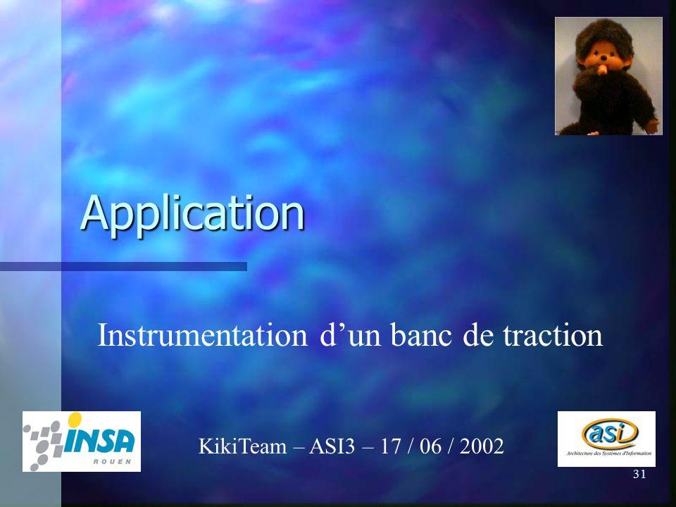 31 Application KikiTeam – ASI3 – 17 / 06 / 2002 Instrumentation dun banc de traction