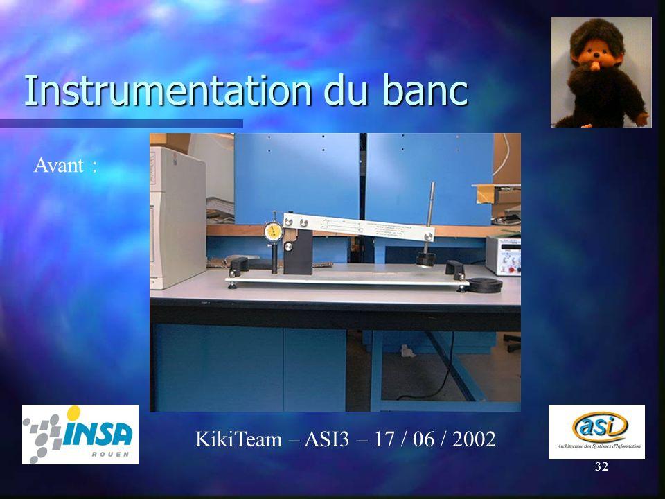 33 Instrumentation du banc KikiTeam – ASI3 – 17 / 06 / 2002 Après :