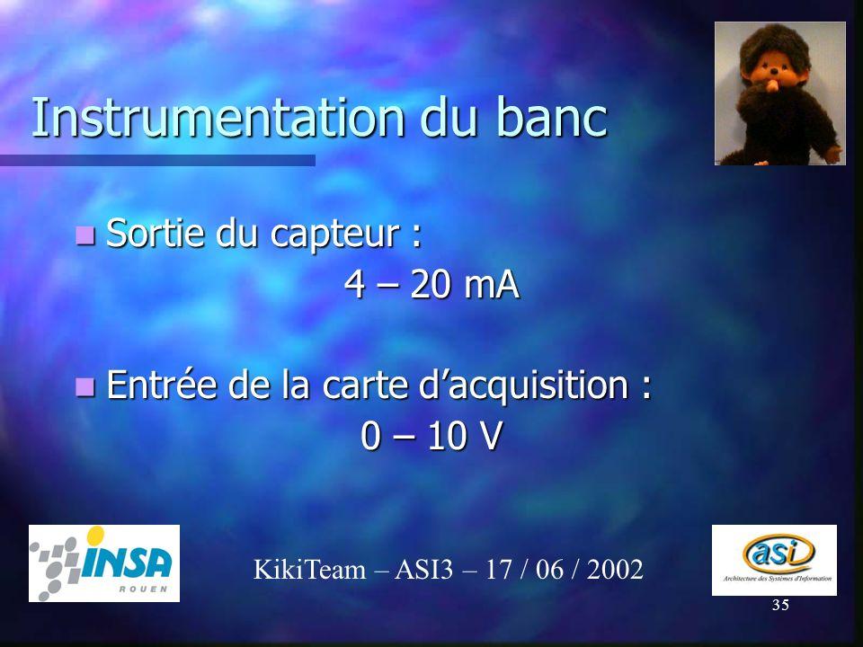 35 Instrumentation du banc Sortie du capteur : Sortie du capteur : 4 – 20 mA Entrée de la carte dacquisition : Entrée de la carte dacquisition : 0 – 1