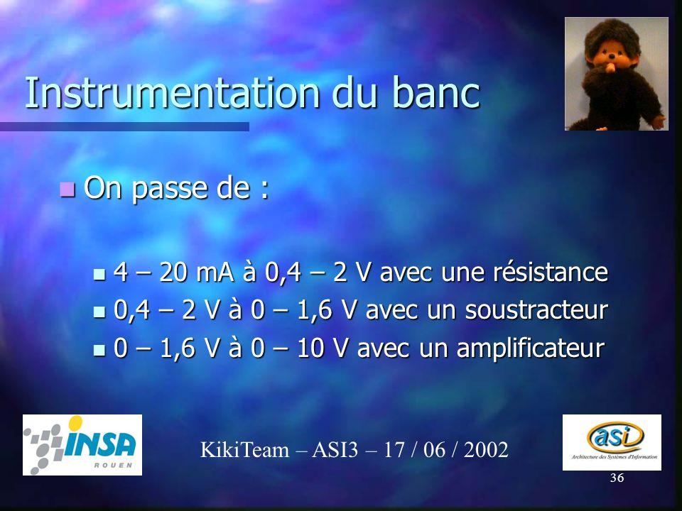36 Instrumentation du banc On passe de : On passe de : 4 – 20 mA à 0,4 – 2 V avec une résistance 4 – 20 mA à 0,4 – 2 V avec une résistance 0,4 – 2 V à