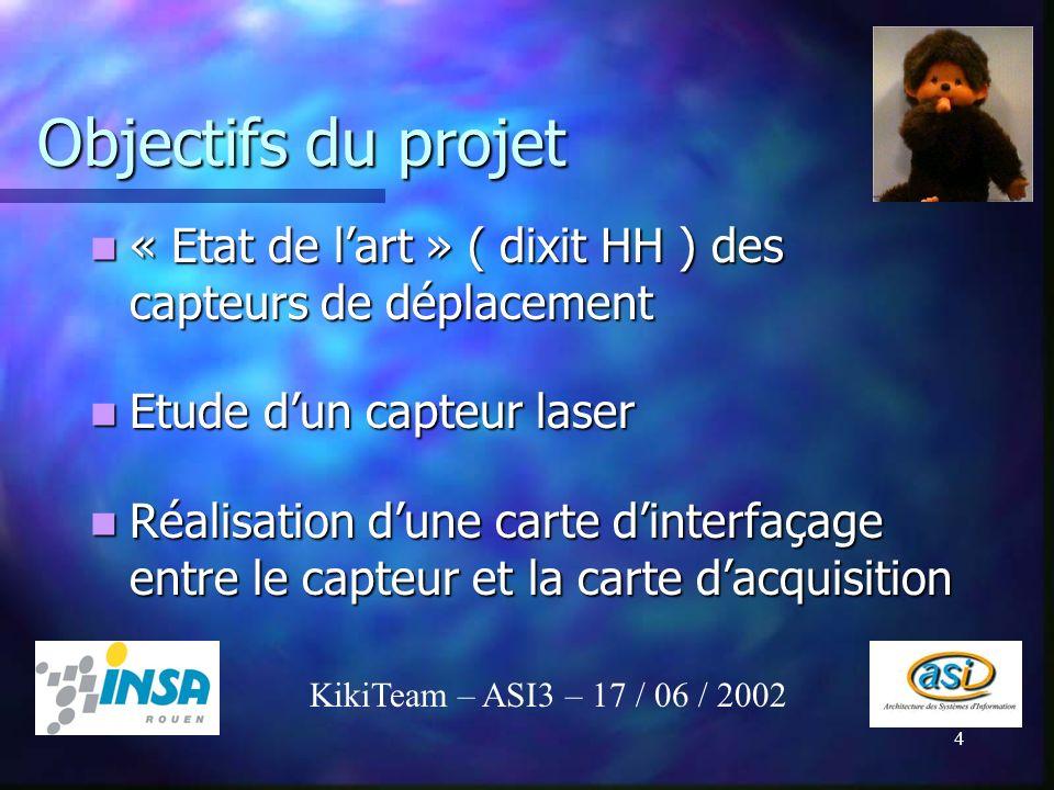 4 Objectifs du projet « Etat de lart » ( dixit HH ) des capteurs de déplacement « Etat de lart » ( dixit HH ) des capteurs de déplacement Etude dun ca