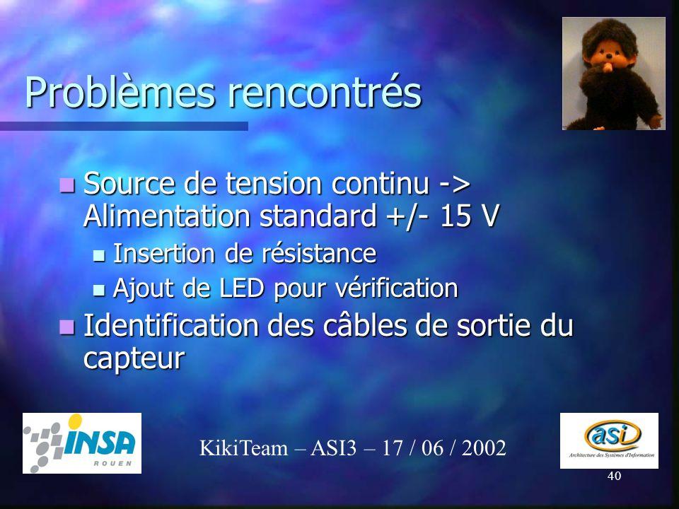 40 Problèmes rencontrés Source de tension continu -> Alimentation standard +/- 15 V Source de tension continu -> Alimentation standard +/- 15 V Insert