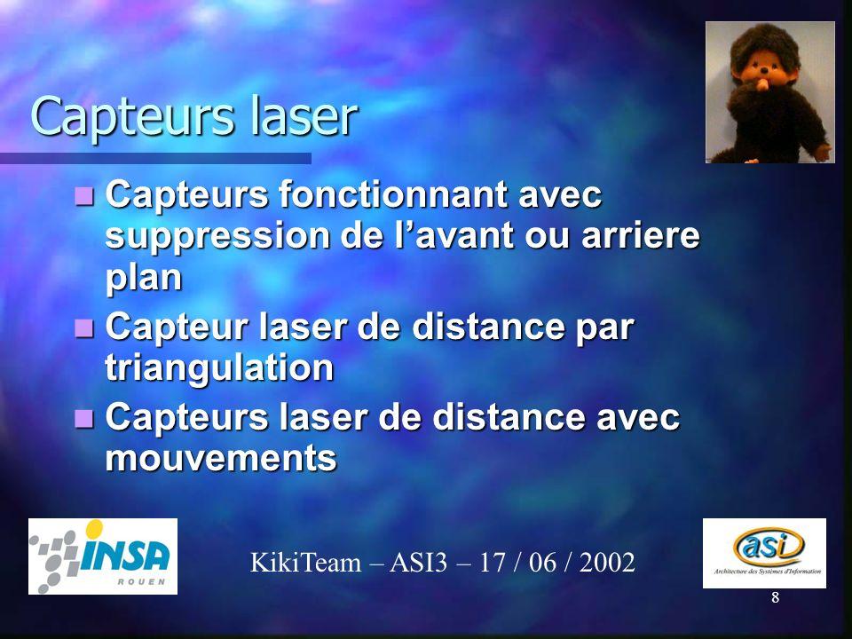 9 Capteurs laser : triangulation 1 KikiTeam – ASI3 – 17 / 06 / 2002