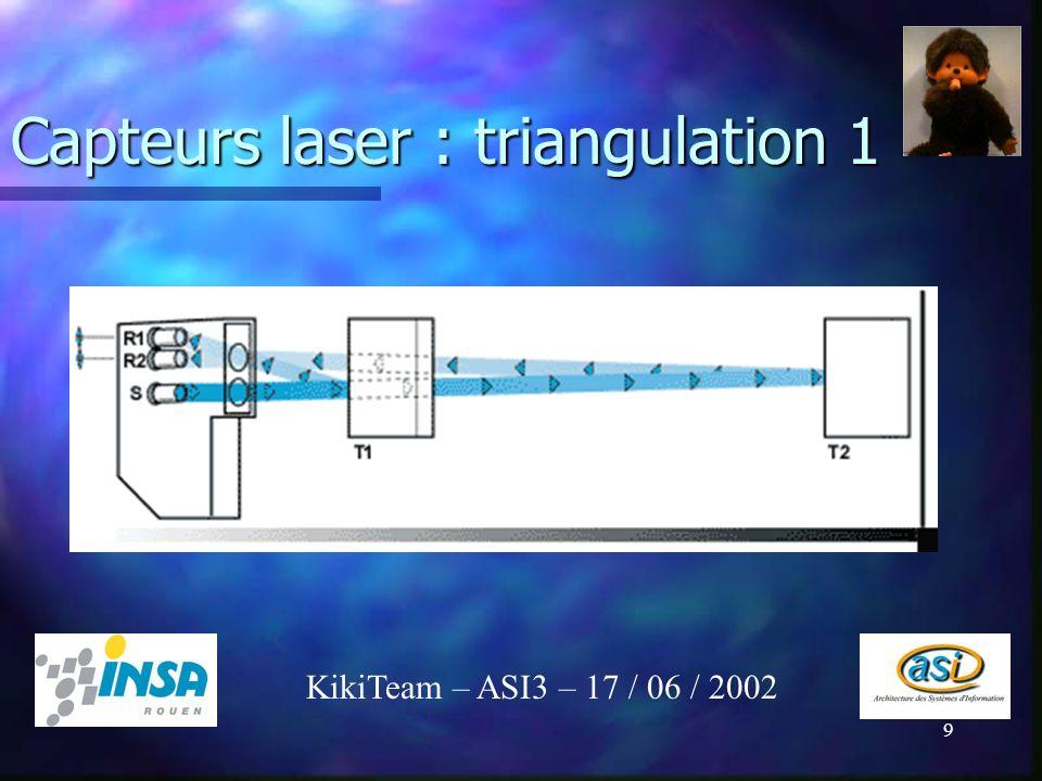10 Capteurs laser : triangulation 2 KikiTeam – ASI3 – 17 / 06 / 2002