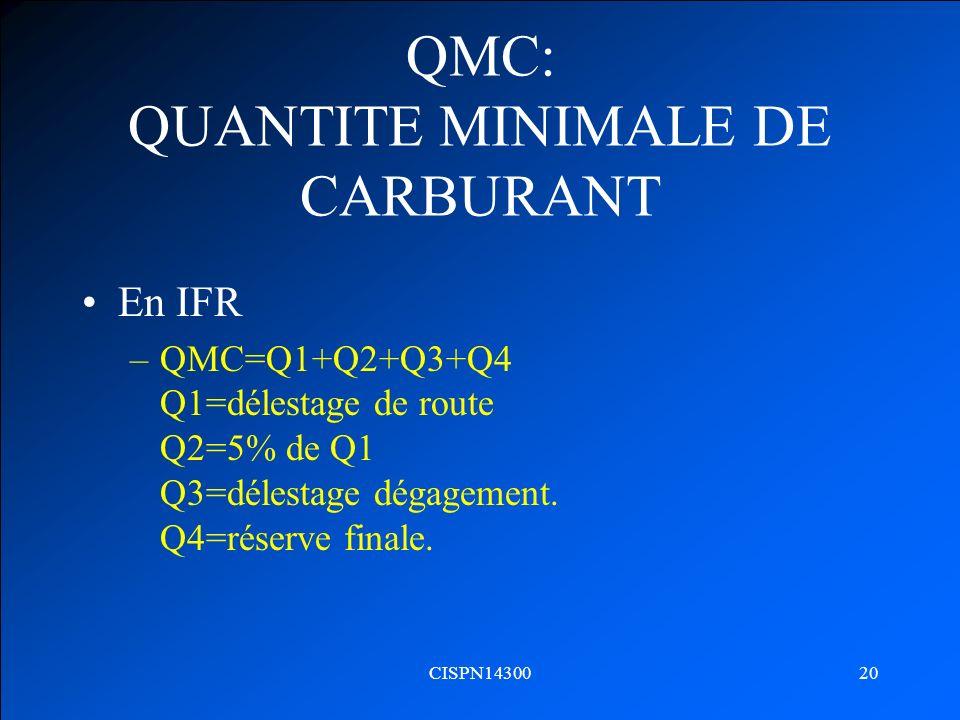 CISPN1430020 QMC: QUANTITE MINIMALE DE CARBURANT En IFR –QMC=Q1+Q2+Q3+Q4 Q1=délestage de route Q2=5% de Q1 Q3=délestage dégagement. Q4=réserve finale.