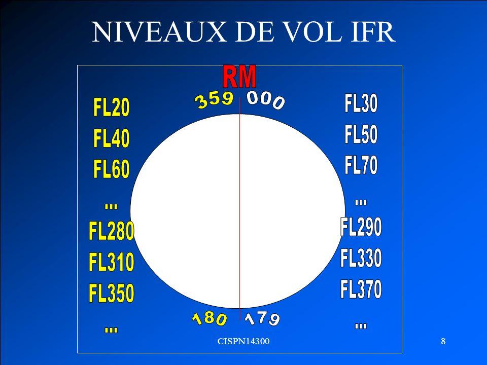 CISPN143008 NIVEAUX DE VOL IFR