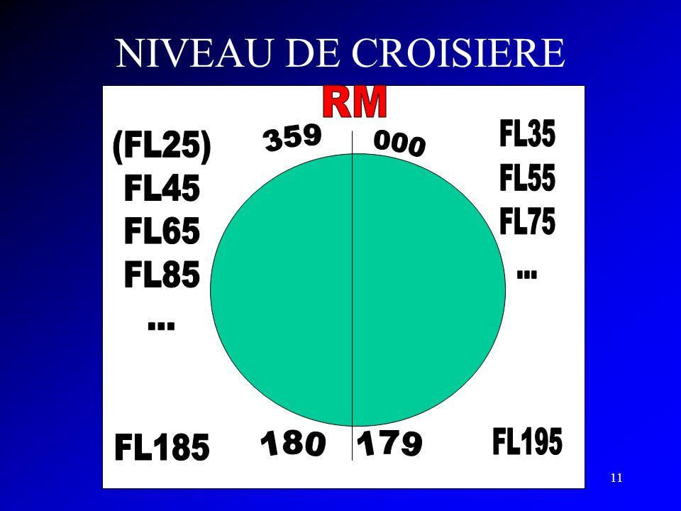 CISPN1430011 NIVEAU DE CROISIERE