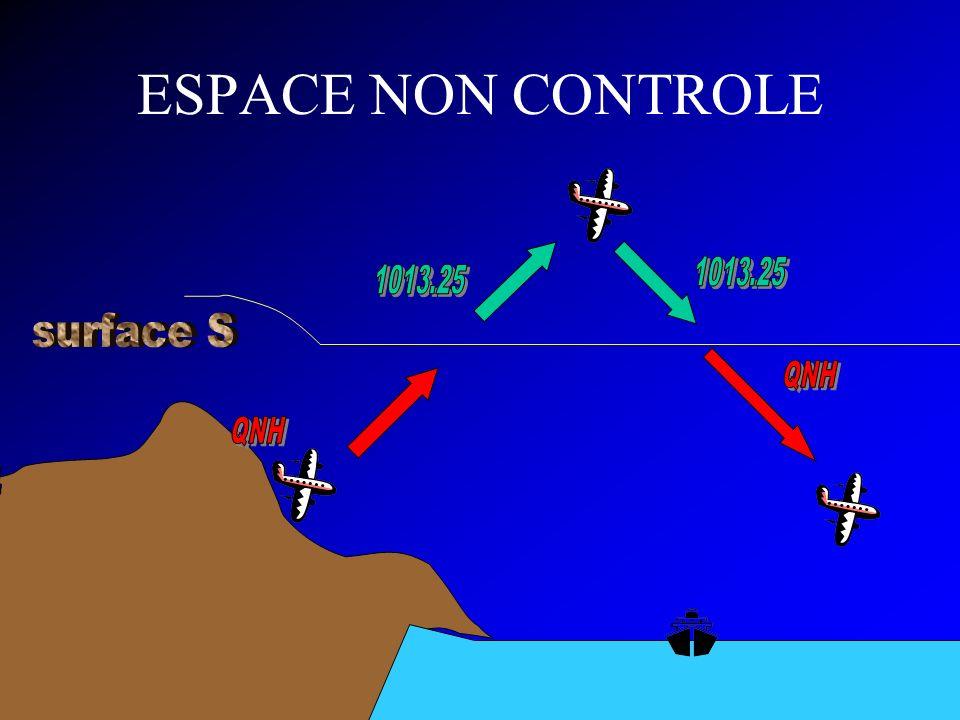 CISPN143009 ESPACE NON CONTROLE