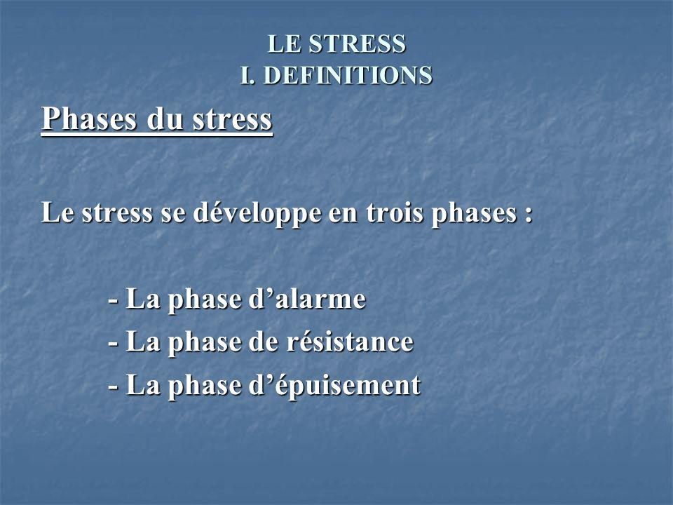 LE STRESS I. DEFINITIONS Phases du stress Le stress se développe en trois phases : - La phase dalarme - La phase de résistance - La phase dépuisement