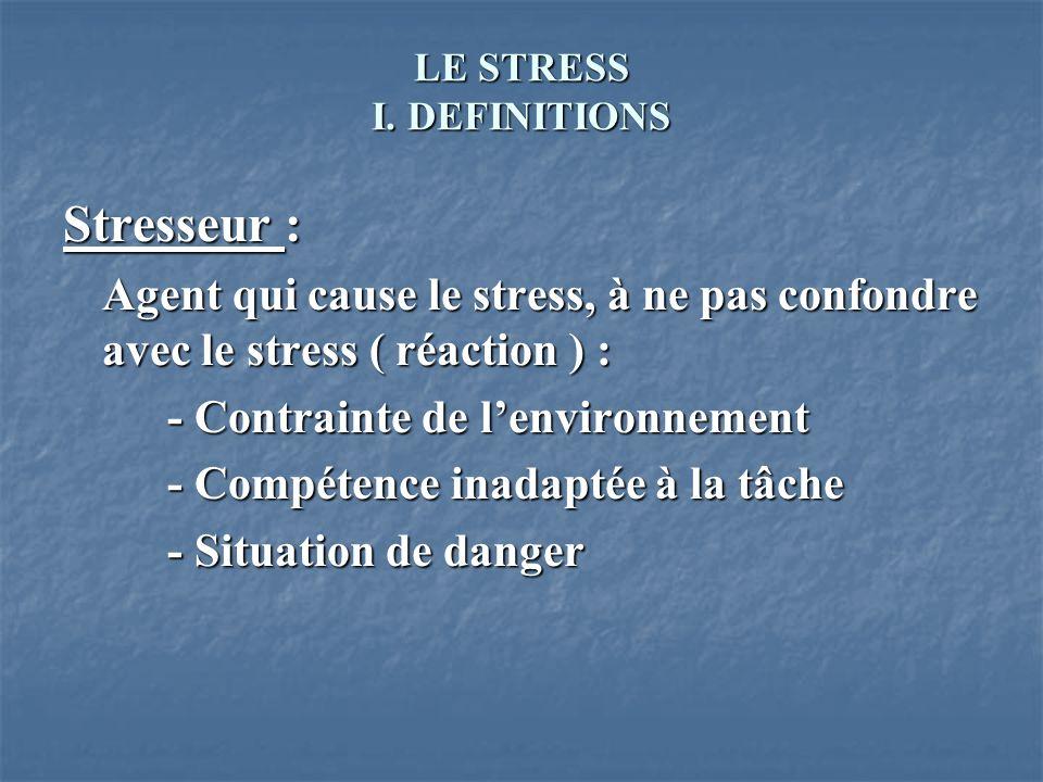 LE STRESS I. DEFINITIONS Stresseur : Agent qui cause le stress, à ne pas confondre avec le stress ( réaction ) : - Contrainte de lenvironnement - Comp