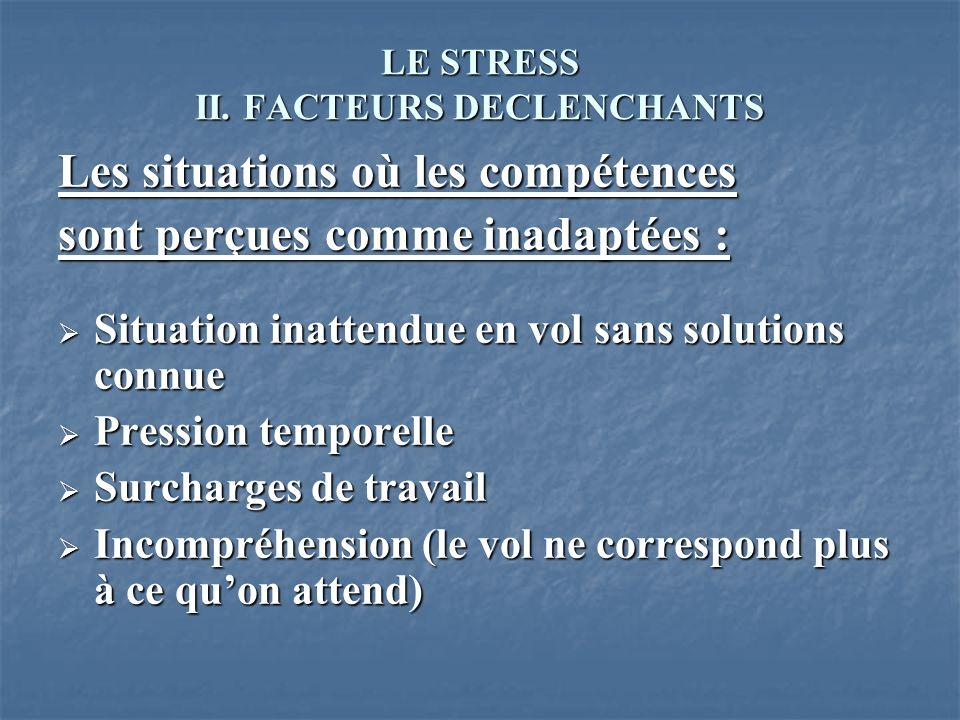 LE STRESS II. FACTEURS DECLENCHANTS Les situations où les compétences sont perçues comme inadaptées : Situation inattendue en vol sans solutions connu