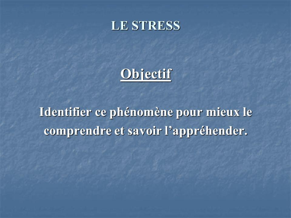 Objectif Identifier ce phénomène pour mieux le comprendre et savoir lappréhender.