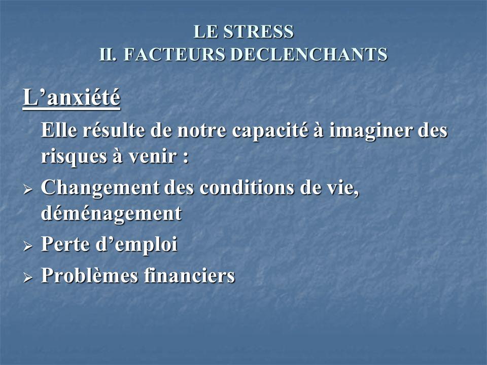 LE STRESS II. FACTEURS DECLENCHANTS Lanxiété Elle résulte de notre capacité à imaginer des risques à venir : Changement des conditions de vie, déménag