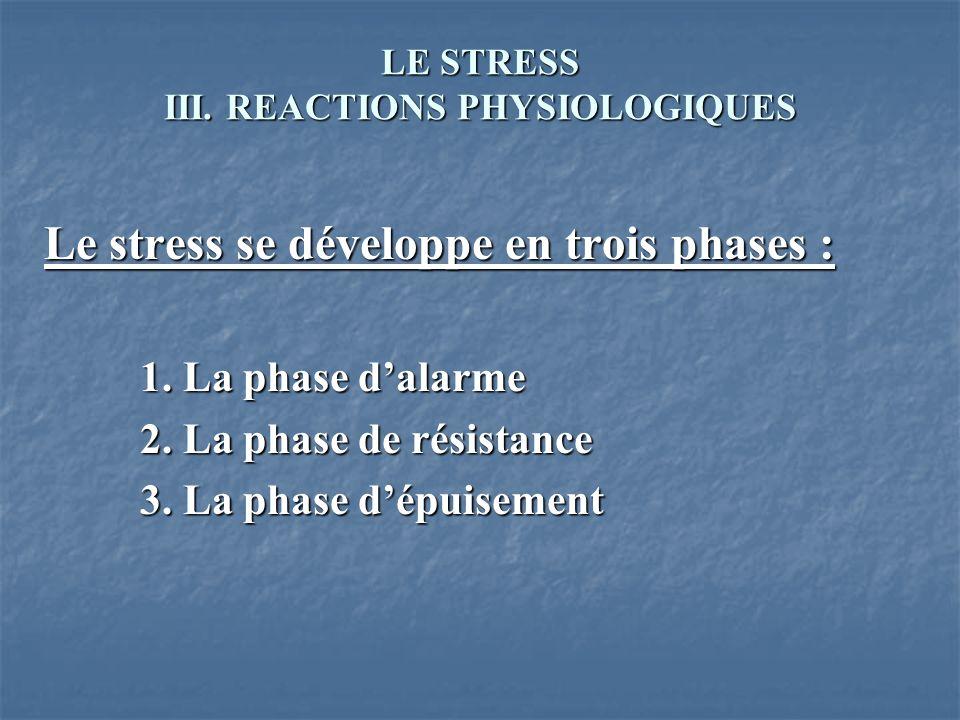 LE STRESS III. REACTIONS PHYSIOLOGIQUES Le stress se développe en trois phases : 1. La phase dalarme 2. La phase de résistance 3. La phase dépuisement