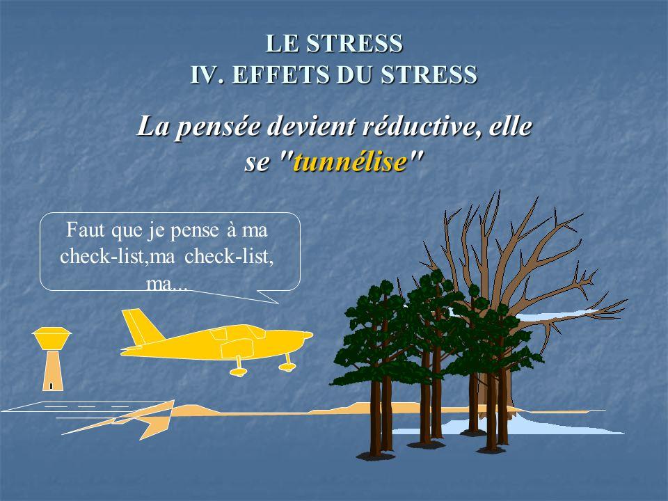LE STRESS IV. EFFETS DU STRESS Faut que je pense à ma check-list,ma check-list, ma... La pensée devient réductive, elle se