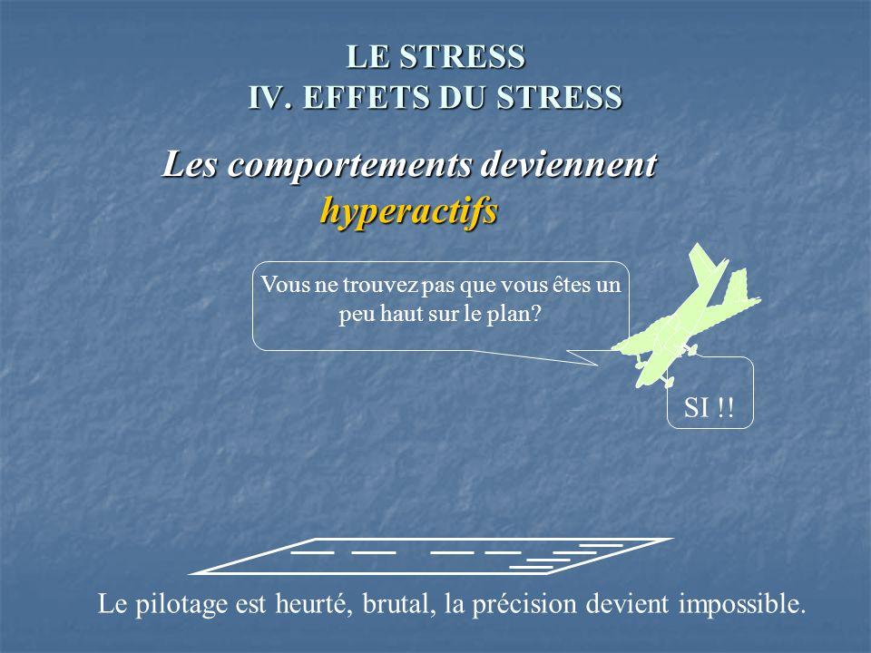 LE STRESS IV. EFFETS DU STRESS Les comportements deviennent hyperactifs Vous ne trouvez pas que vous êtes un peu haut sur le plan? SI !! Le pilotage e