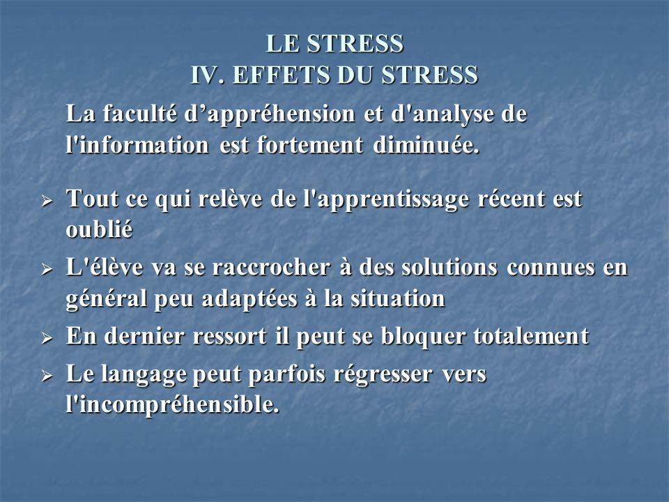 LE STRESS IV. EFFETS DU STRESS La faculté dappréhension et d'analyse de l'information est fortement diminuée. Tout ce qui relève de l'apprentissage ré