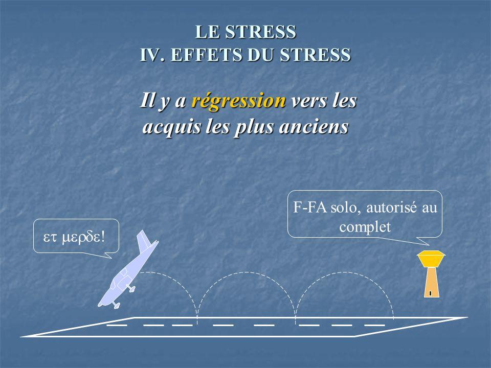 LE STRESS IV. EFFETS DU STRESS F-FA solo, autorisé au complet Il y a régression vers les acquis les plus anciens Il y a régression vers les acquis les